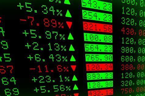 Why Ppc Is Somewhat Similar To The Stock Market