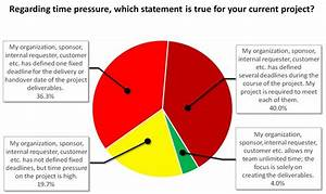 Which Statement Regarding The Diagram Is True