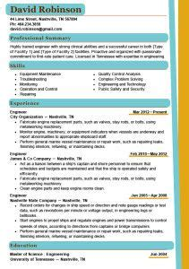 Best Marketing Resumes 2015 by Best Marketing Resumes 2015 Search Resumes
