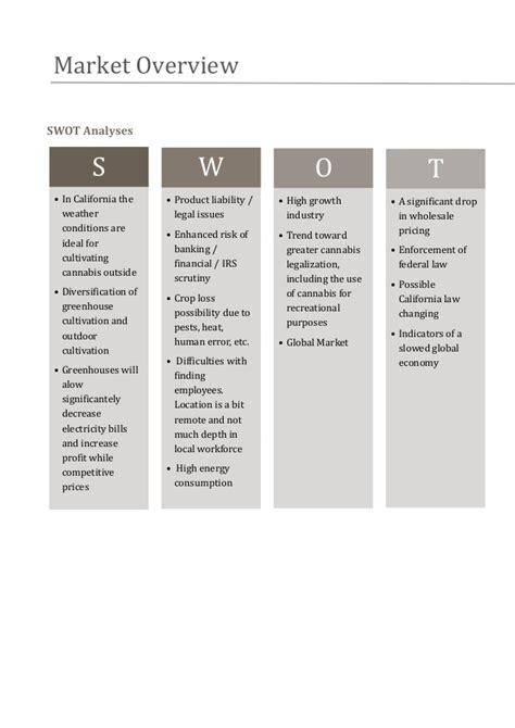cannabis cultivation business plan template