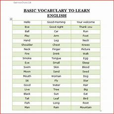 Teaching Learning English Basic Vocabulary To Learn English