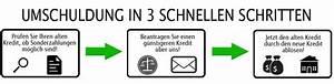 Zinsen Für Kredit Berechnen : umschuldung g nstige umschulden sparen zinsen senken ~ Themetempest.com Abrechnung