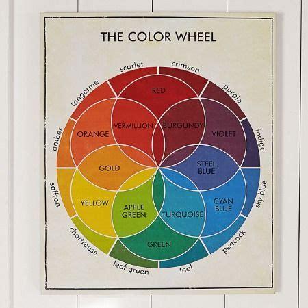 color wheel paint pembroke pines vintage colour wheel other design ideas for me