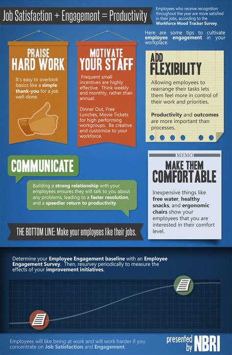 employee engagement infographic nbri