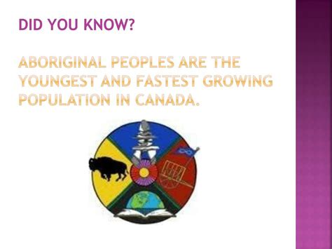 aboriginal awareness population growing week canada peoples youngest fastest did know ppt powerpoint presentation