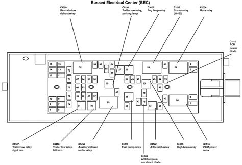 2005 Ford Freestar Fuse Box Diagram by Where Is The Fuse To The Radio In A 2004 Ford Freestar My