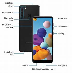 Samsung Galaxy A21 Manual Pdf Download  English