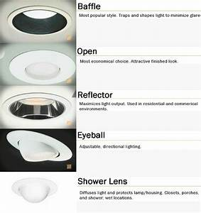 Recessed lighting trim sizes : Amazingly clever cheat sheets to simplify home