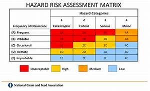 osha risk assessment template - fall protection safety blog fall protection systems corp