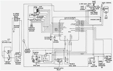 1990 jeep wrangler wiring diagram vivresaville