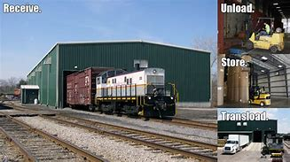 Image result for railroad  warehouse with track entrance on the end