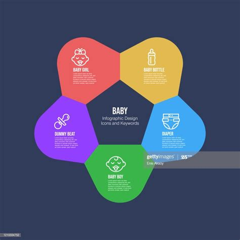 infographic design template  baby keywords  icons