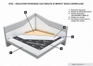 Isolation Sous Carrelage : isolation sous chape carrelage ~ Melissatoandfro.com Idées de Décoration