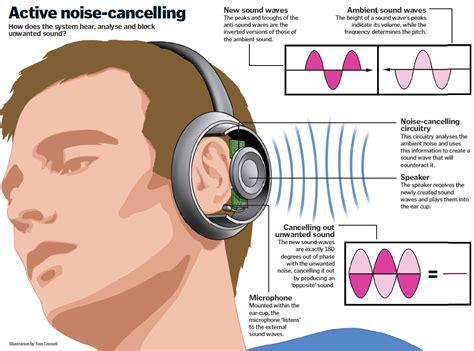 noise cancelling headphones work   works magazine