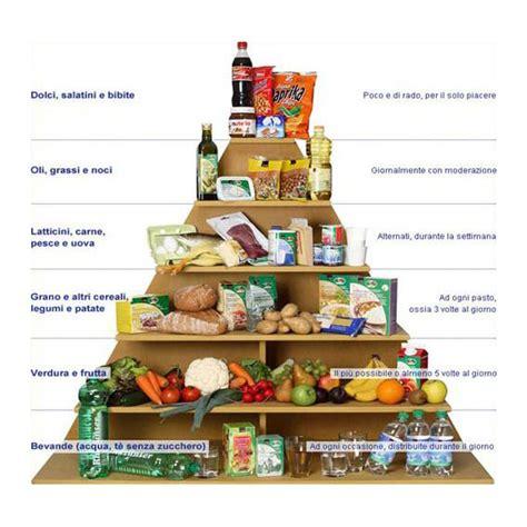 alimentazione calorie 187 diabete e alimentazione corretta