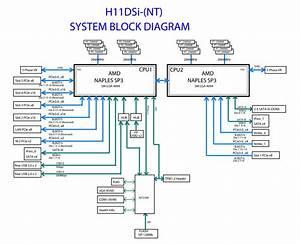 Supermicro H11dsi