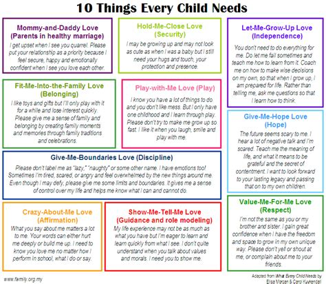 10 Things Every Child Needs Keaganleecom