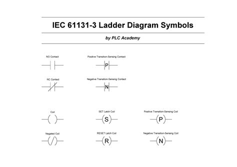 ladder logic symbols all plc diagram symbols