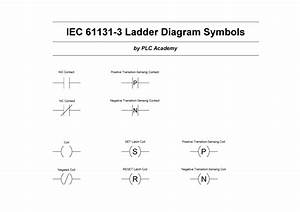 Ladder Logic Symbols  U2013 All Plc Ladder Diagram Symbols