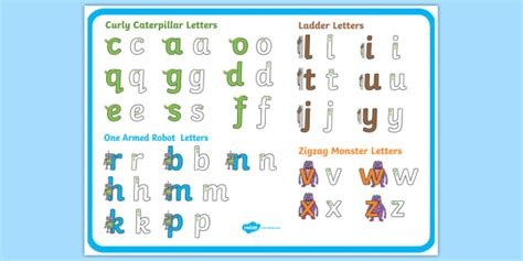 letter formation characters display poster letter