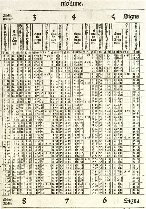 starry messenger regiomontanus  astronomical tables