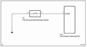 Toyota Sienna Service Manual  Tire Pressure Warning Reset