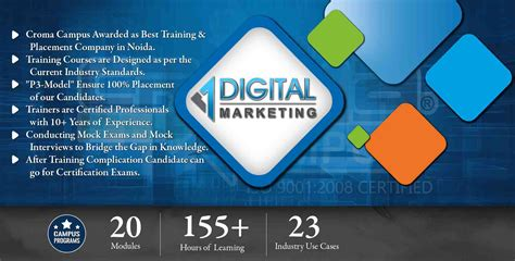 Best Courses For Marketing Professionals by Digital Marketing In Noida Digital Marketing