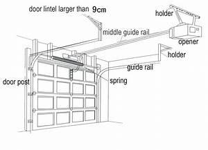 Martin Garage Door Opener Remote Dc 3700