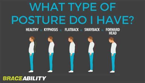 Types of Posture: Kyphosis, Flatback, Swayback, Forward Head