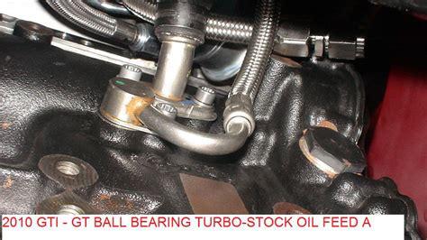 hp gtrs stock location turbo manifold