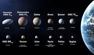 What is a Planet?   WMRA and WEMC