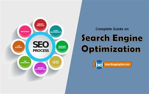 Search Engine Optimization Guide by Search Engines Complete Guide On Search Engine Optimization
