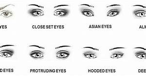 Make up for Different types of eyes Asian vs. Caucasian ...