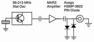 Rf Generator 6 Ghz Circuit Diagram