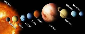 Planets Sizes Listed - Pics about space