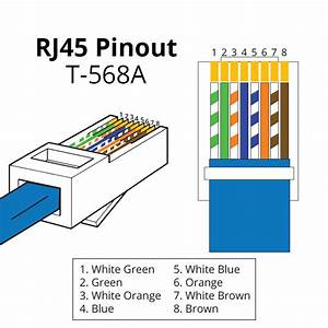 Wiring Diagram Color Codes T 568b