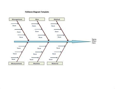 Fishbone Diagram Template Xls by 7 Fishbone Diagram Template Procedure Template Sle