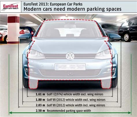 average width of a car spanish parking places are smallest in europe the local