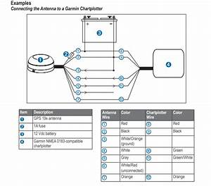 Garmin Gps Antenna Wiring Diagram