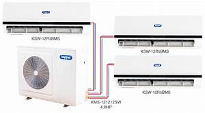 Commercial Airconditioners