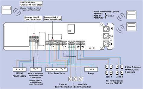 polypipe 2 zone master unit radio frequency pb2zm rf