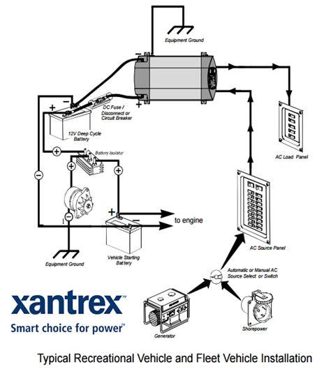 travel trailer wiring diagram inverter xantrex mobile inverter installation diagram for a typical