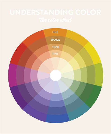 understanding color theory home design