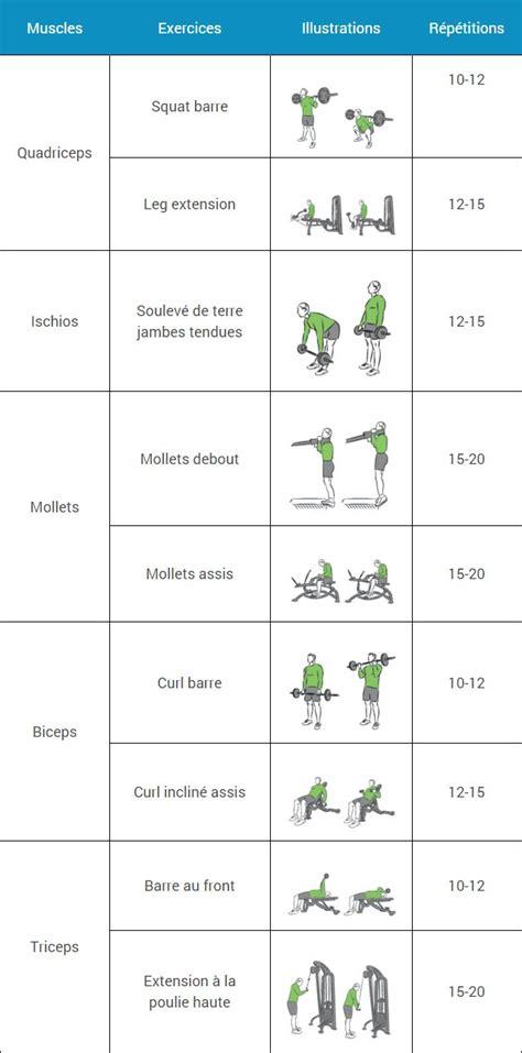programme entrainement salle de sport 25 legjobb 246 tlet a k 246 vetkezőről salle de musculation a pinteresten ma salle de sport salle