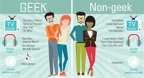 Geek confessions: From geek-inspired love to a mind ...