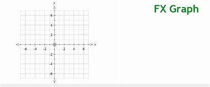 Graph Fx Efofex Graphing Simple Stop Techie
