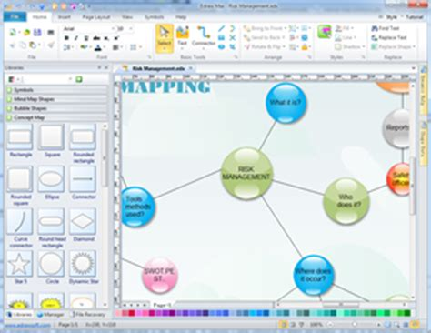 diagramme en bulles