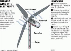 12  Ways To Build Diy Wind Turbine Electricity Power