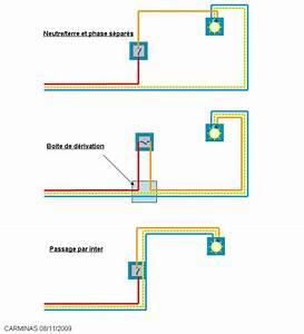 Eclairage Sans Branchement Electrique : branchement interrupteur ~ Melissatoandfro.com Idées de Décoration