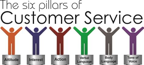Definition Of Customer Service Exle the six pillars of customer service